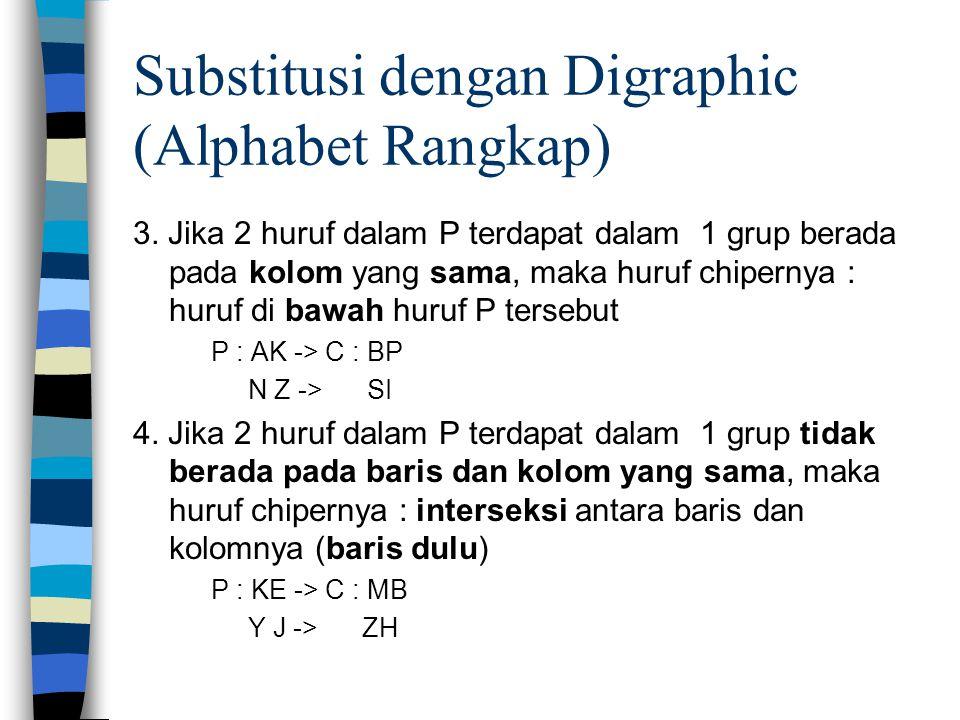 Substitusi dengan Digraphic (Alphabet Rangkap) 3.