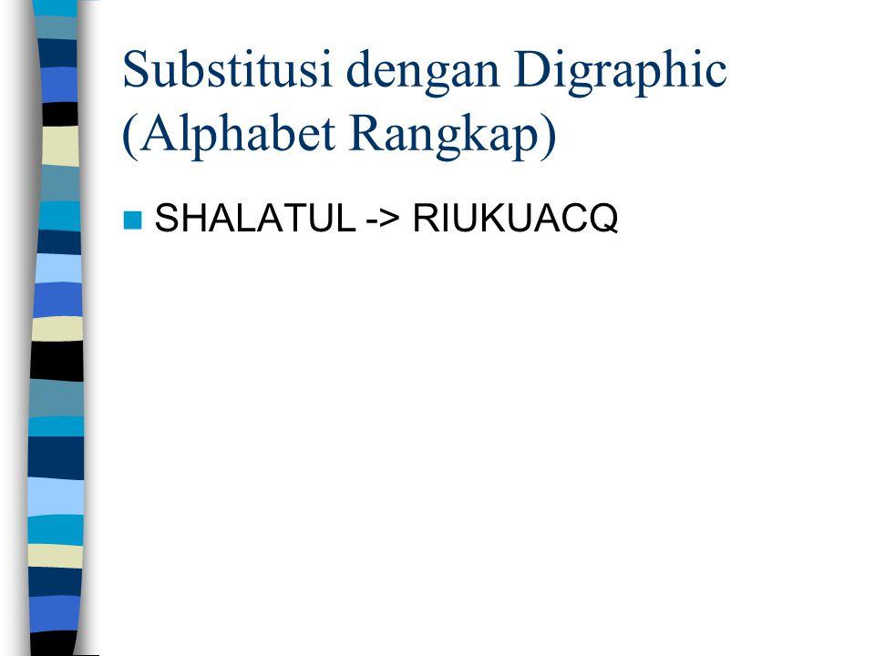 Substitusi dengan Digraphic (Alphabet Rangkap) SHALATUL -> RIUKUACQ