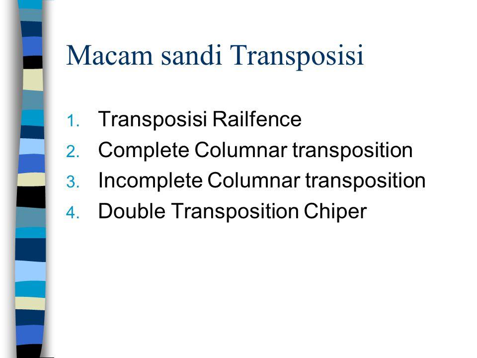 Macam sandi Transposisi 1.Transposisi Railfence 2.