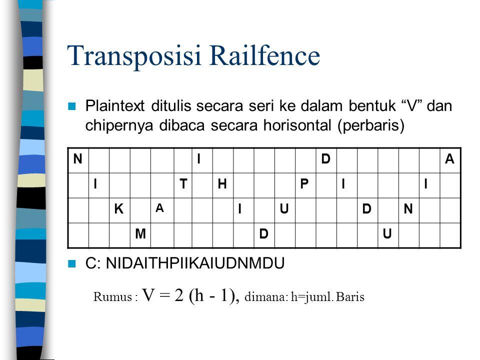 Transposisi Railfence Plaintext ditulis secara seri ke dalam bentuk V dan chipernya dibaca secara horisontal (perbaris) C: NIDAITHPIIKAIUDNMDU NIDA ITHPII K A IUDN MDU Rumus : V = 2 (h - 1), dimana: h=juml.