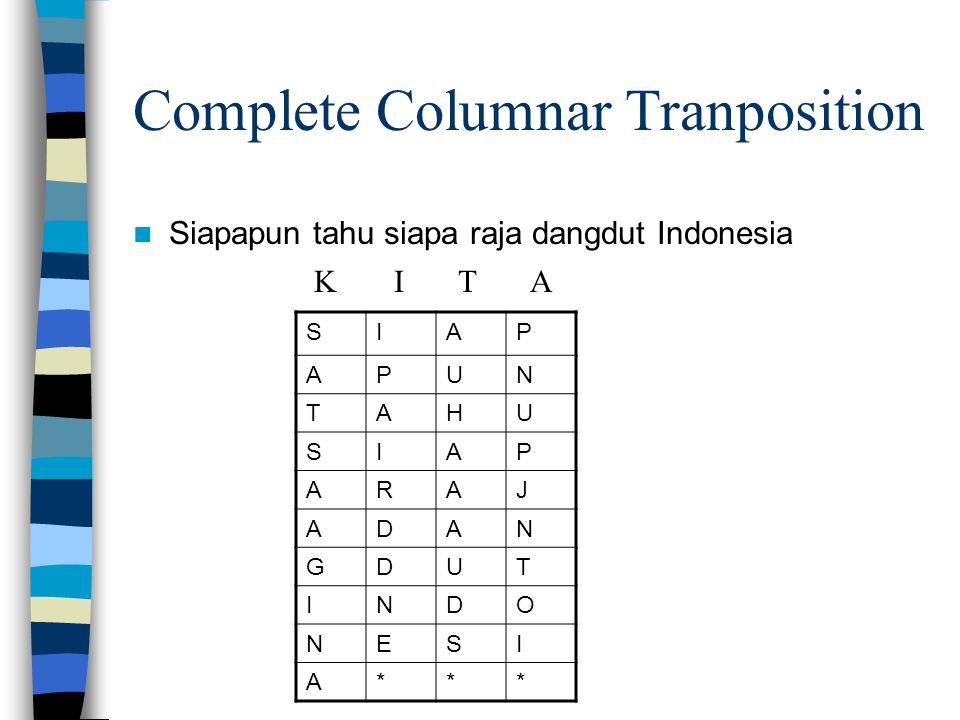 Complete Columnar Tranposition Siapapun tahu siapa raja dangdut Indonesia SIAP APUN TAHU SIAP ARAJ ADAN GDUT INDO NESI A*** KITA