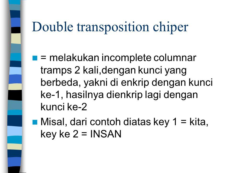 Double transposition chiper = melakukan incomplete columnar tramps 2 kali,dengan kunci yang berbeda, yakni di enkrip dengan kunci ke-1, hasilnya dienkrip lagi dengan kunci ke-2 Misal, dari contoh diatas key 1 = kita, key ke 2 = INSAN