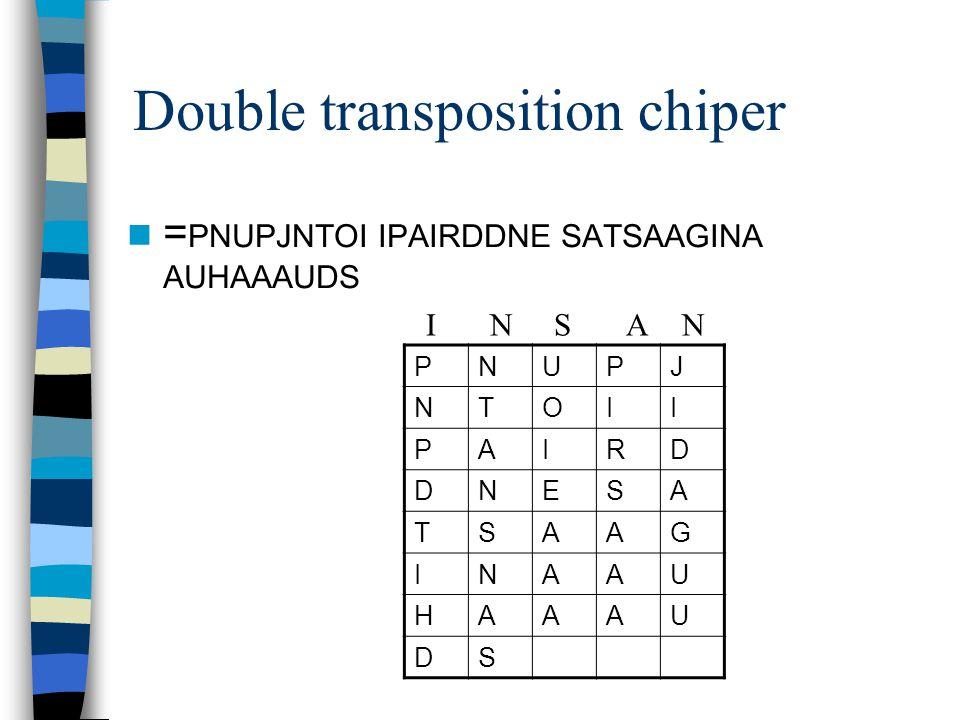 Double transposition chiper = PNUPJNTOI IPAIRDDNE SATSAAGINA AUHAAAUDS PNUPJ NTOII PAIRD DNESA TSAAG INAAU HAAAU DS IASNN