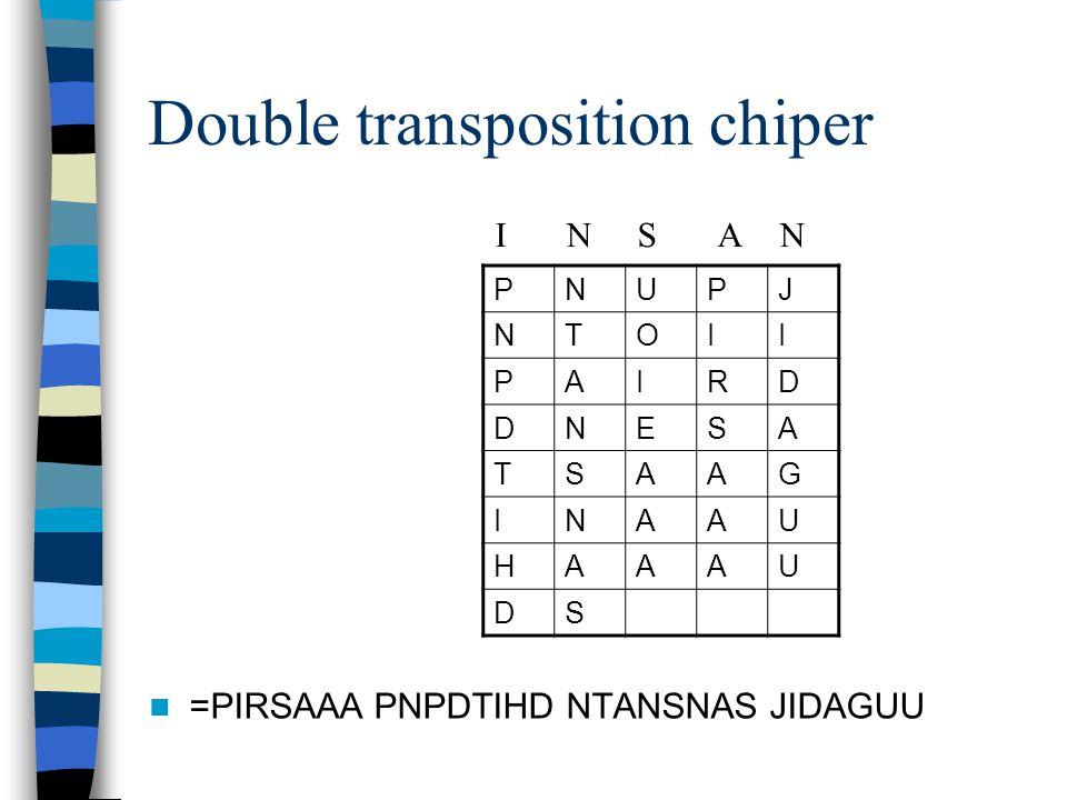 Double transposition chiper =PIRSAAA PNPDTIHD NTANSNAS JIDAGUU PNUPJ NTOII PAIRD DNESA TSAAG INAAU HAAAU DS IASNN
