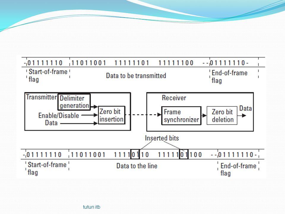 Transmisi sinkron mengharuskan bahwa informasi timing bit disertakan kedalam aliran data itu sendiri menggunakan teknik line coding tutun itb