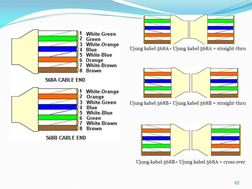 Membuat konstruksi kabel UTP sendiri Minimal tools yang diperlukan 63 Modular Plug Crimp Tool - Untuk memasang konektor RJ-45 ke kabel UTP - Bisa untuk memotong kabel UTP Diagonal Cutters - Lebih enak untuk memotong kabel UTP