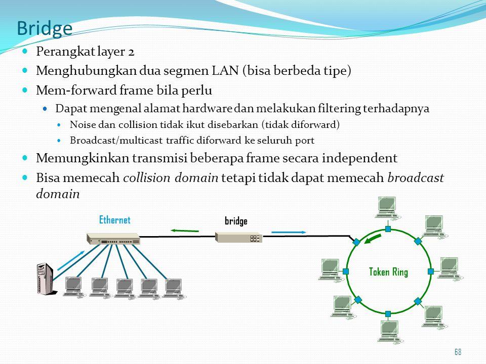 Bridge Perangkat layer 2 Menghubungkan dua segmen LAN (bisa berbeda tipe) Mem-forward frame bila perlu Dapat mengenal alamat hardware dan melakukan fi