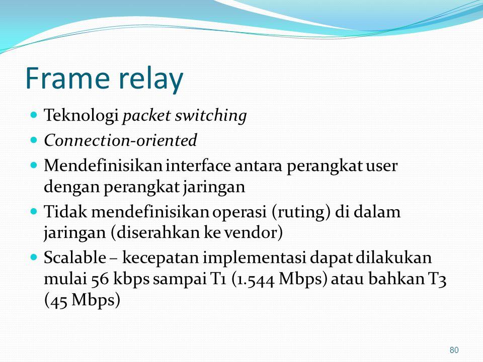 Frame relay Teknologi packet switching Connection-oriented Mendefinisikan interface antara perangkat user dengan perangkat jaringan Tidak mendefinisik