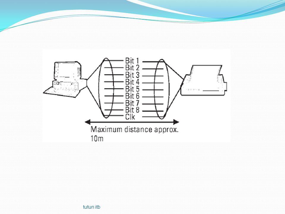 Komunikasi paralel tidak cocok untuk transmisi jarak jauh karena: Memerlukann banyak kawat atau kanal Memerlukan sinyal timing tambahan tutun itb