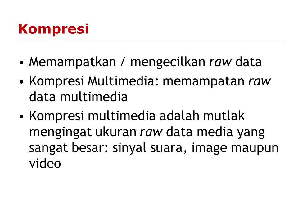 Aplikasi Kompresi Loseless Format File: –ZIP –RAR –GIF