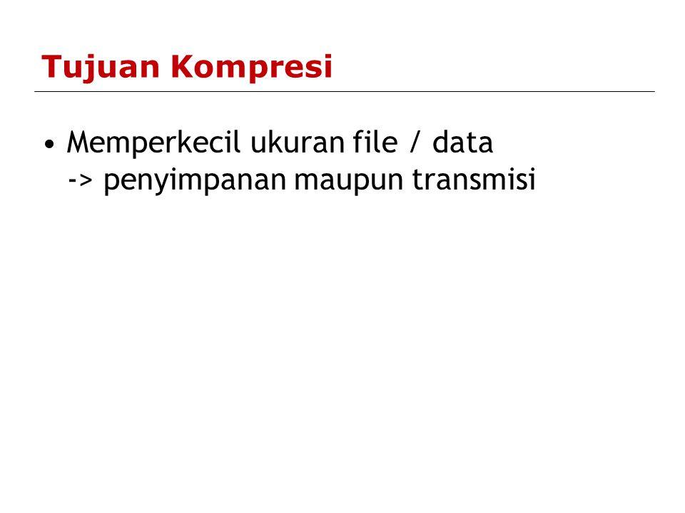 Terms Enkoder / Compresor : software (atau hardware) yang mengkodekan data orisinal menjadi data terkompres Dekoder / Decompresor: software (atau hardware) yang mendekode data terkompres menjadi data orisinal Codec: software (atau hardware) yang yang mengkodekan dan mendekodekan data Algoritma : teknik yang digunakan dalam proses pengkodean/kompresi