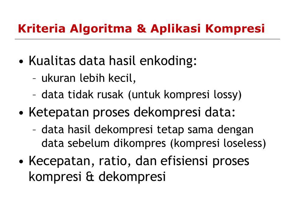 Aplikasi Teknik Dictionary Aplikasi utk Kompresi: –LZ77: ARJ T, LHarc T, PKZip T UC2 T –LZ78/LZW: ARC T, PAK T, UNIX T, $ Compress,.gif