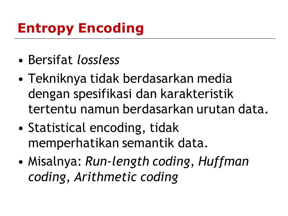 Shannon-Fano Coding Suboptimal code Shannon code Shannon-Fano code Optimal code Huffman code Arithmetic coding Efisiensi macam-macam code diukur dengan: