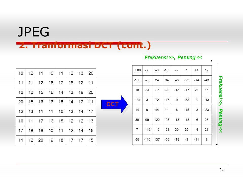 13 JPEG 2. Tranformasi DCT (cont.) DCT Frekuensi >>, Penting <<