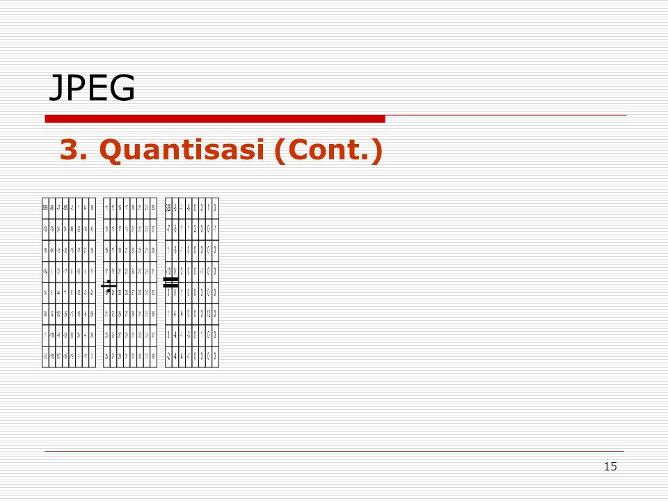 15 JPEG 3. Quantisasi (Cont.)  =