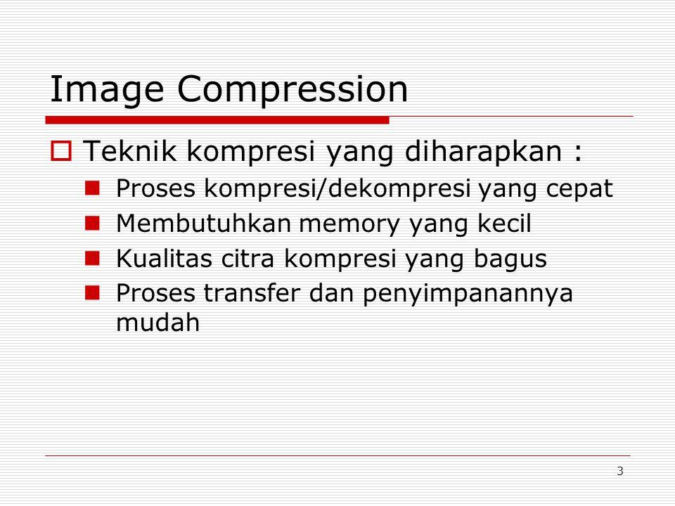 3 Image Compression  Teknik kompresi yang diharapkan : Proses kompresi/dekompresi yang cepat Membutuhkan memory yang kecil Kualitas citra kompresi ya