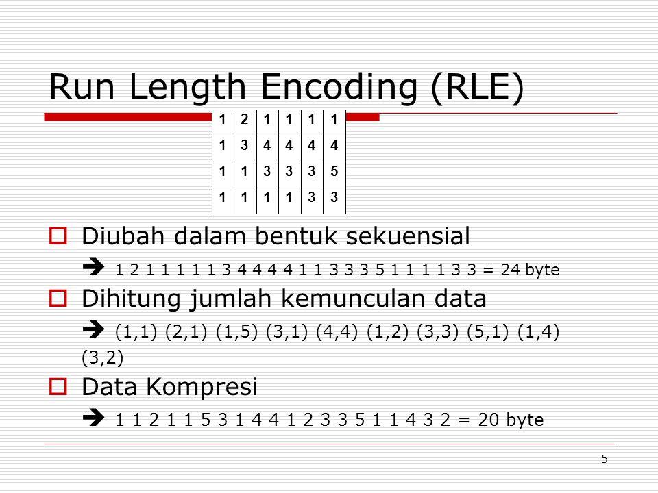 5 Run Length Encoding (RLE)  Diubah dalam bentuk sekuensial  1 2 1 1 1 1 1 3 4 4 4 4 1 1 3 3 3 5 1 1 1 1 3 3 = 24 byte  Dihitung jumlah kemunculan