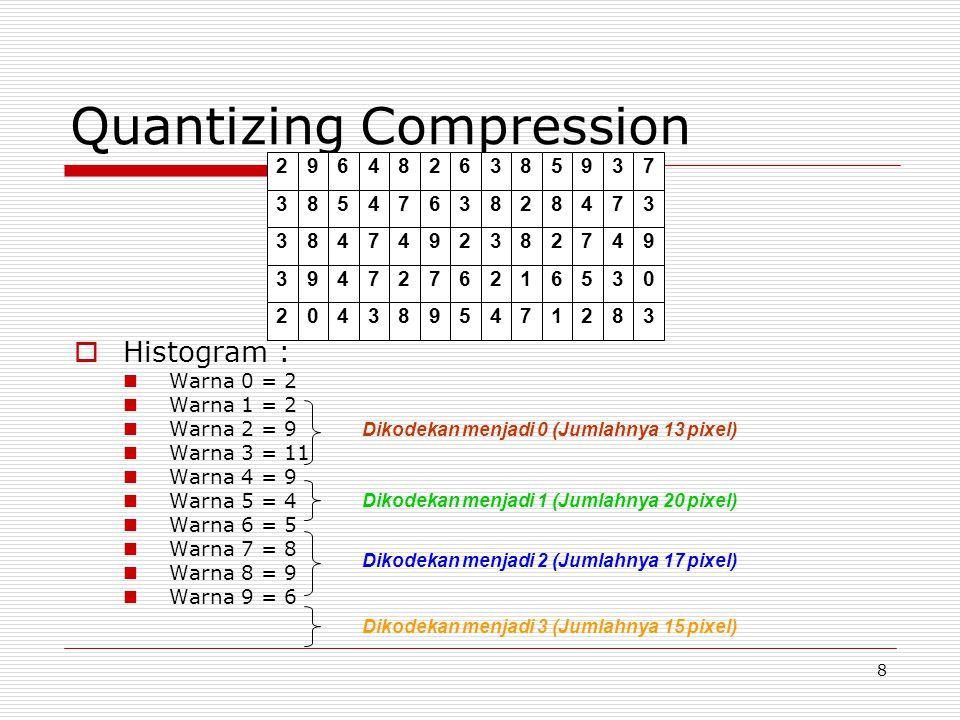 8 Quantizing Compression  Histogram : Warna 0 = 2 Warna 1 = 2 Warna 2 = 9 Warna 3 = 11 Warna 4 = 9 Warna 5 = 4 Warna 6 = 5 Warna 7 = 8 Warna 8 = 9 Warna 9 = 6 29648 38547 38474 39472 20438 26385 63828 92382 76216 95471 937 473 749 530 283 Dikodekan menjadi 0 (Jumlahnya 13 pixel) Dikodekan menjadi 1 (Jumlahnya 20 pixel) Dikodekan menjadi 2 (Jumlahnya 17 pixel) Dikodekan menjadi 3 (Jumlahnya 15 pixel)