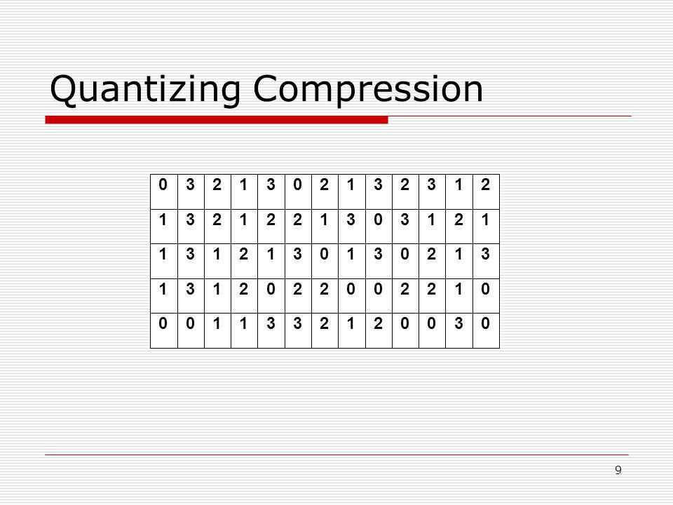 9 Quantizing Compression 03213 13212 13121 13120 00113 02132 21303 30130 22002 32120 312 121 213 210 030