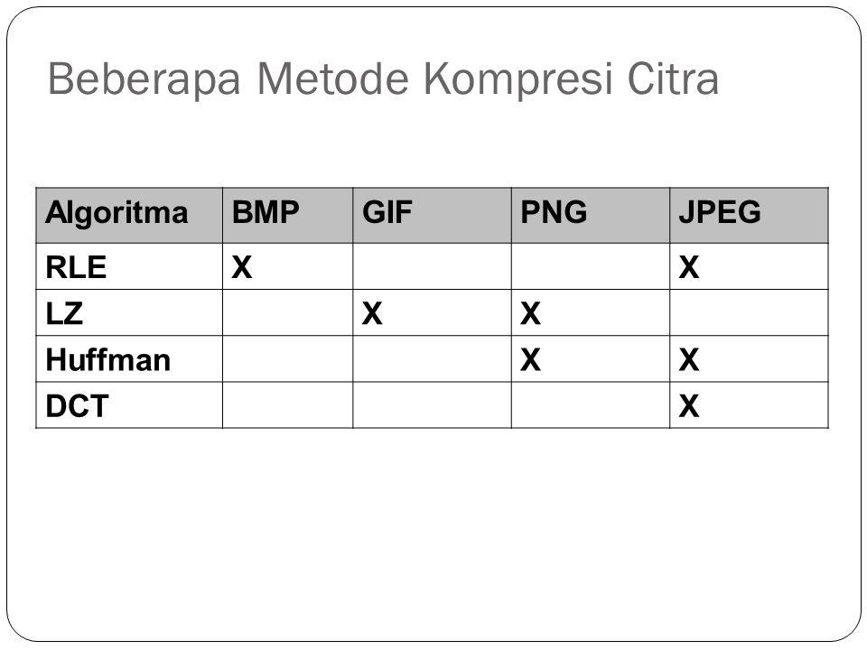 Beberapa Metode Kompresi Citra AlgoritmaBMPGIFPNGJPEG RLEXX LZXX HuffmanXX DCTX