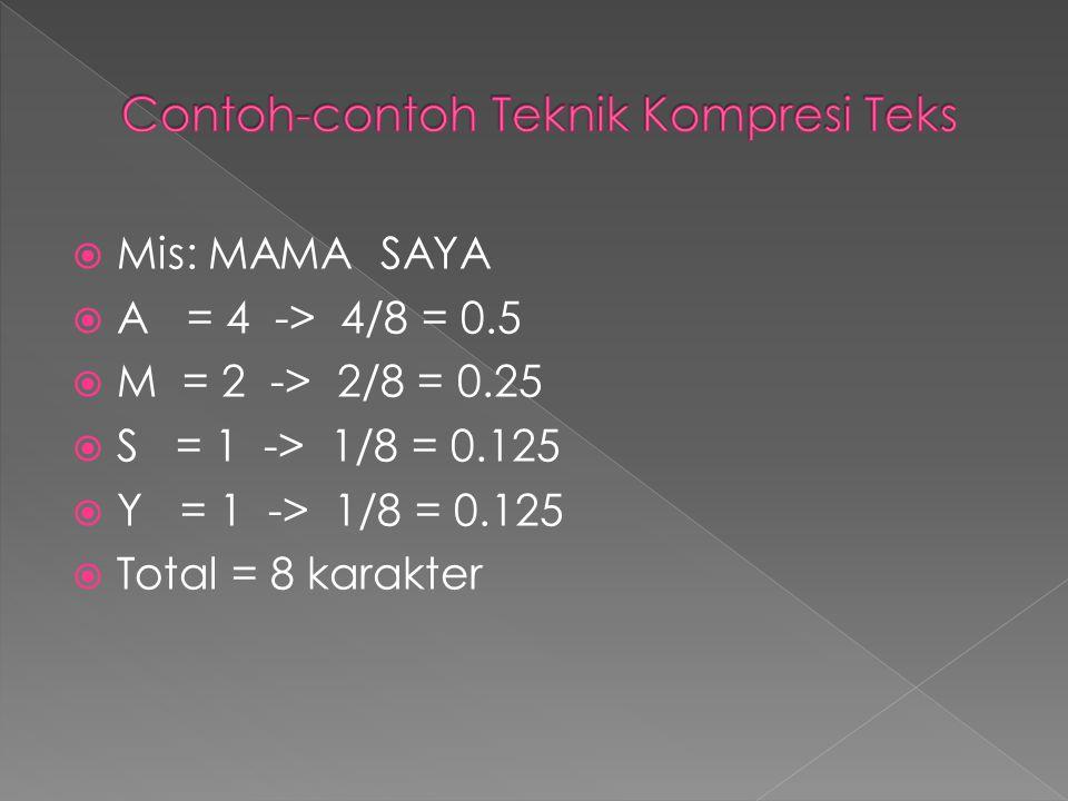  Mis: MAMA SAYA  A = 4 -> 4/8 = 0.5  M = 2 -> 2/8 = 0.25  S = 1 -> 1/8 = 0.125  Y = 1 -> 1/8 = 0.125  Total = 8 karakter