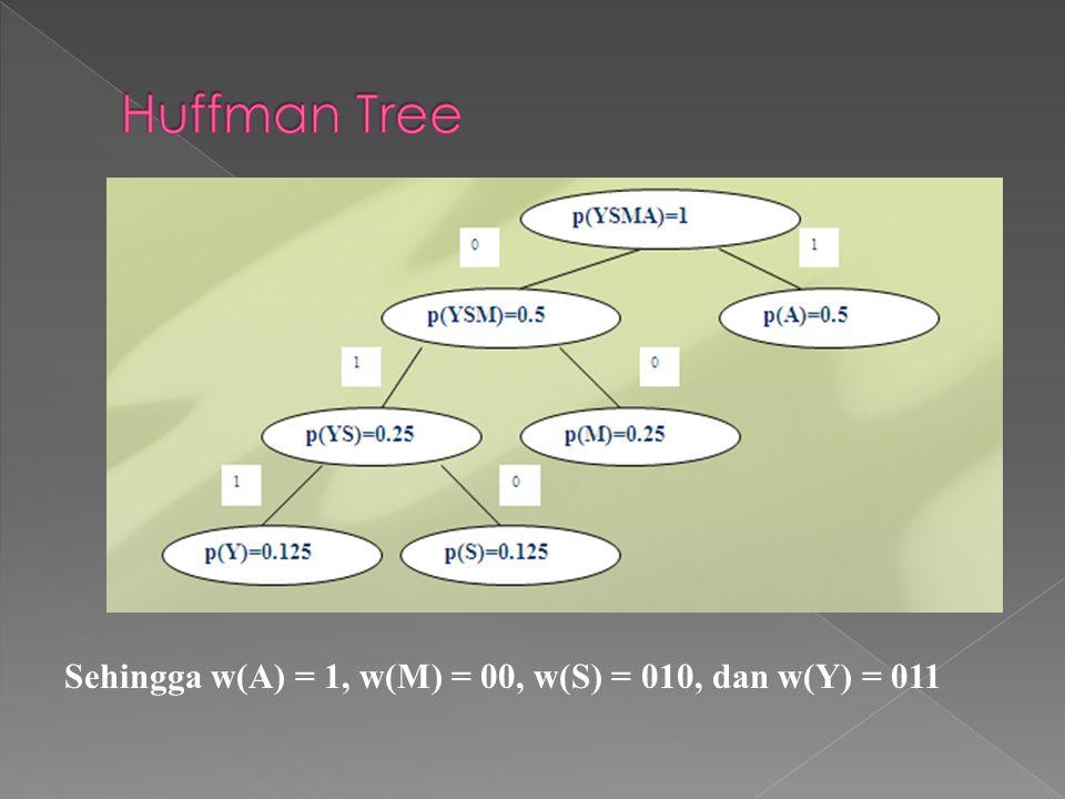 Sehingga w(A) = 1, w(M) = 00, w(S) = 010, dan w(Y) = 011