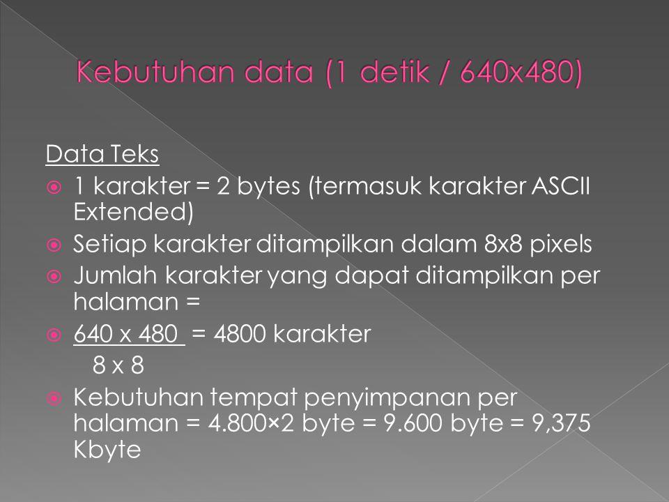 Data Grafik Vektor  1 still image membutuhkan 500 baris  Setiap 1 baris direpresentasikan dalam posisi horisontal, vertikal, dan field atribut sebesar 8-bit  Sumbu Horizontal direpresentasikan dengan log2 640 = 10 bits  Sumbu Vertical direpresentasikan dengan log2 480 = 9 bits  Bits per line = 9bits + 10bits + 8bits = 27bits  Storage required per screen page = 500 × 27 = 1687,5 byte = 1,65 Kbyte
