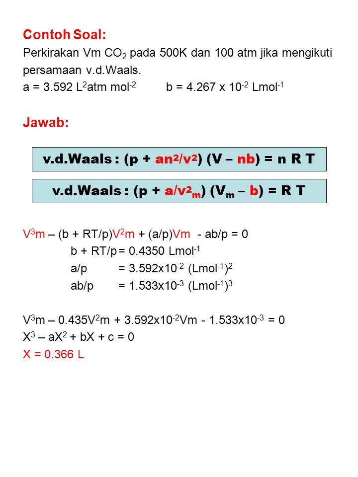 Contoh Soal: Perkirakan Vm CO 2 pada 500K dan 100 atm jika mengikuti persamaan v.d.Waals. a = 3.592 L 2 atm mol -2 b = 4.267 x 10 -2 Lmol -1 Jawab: V