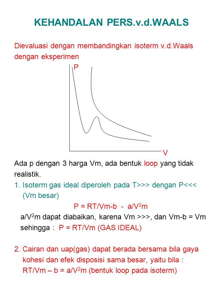 KEHANDALAN PERS.v.d.WAALS Dievaluasi dengan membandingkan isoterm v.d.Waals dengan eksperimen P V Ada p dengan 3 harga Vm, ada bentuk loop yang tidak