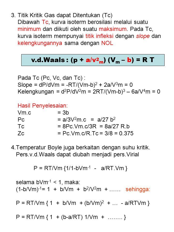 3. Titik Kritik Gas dapat Ditentukan (Tc) Dibawah Tc, kurva isoterm berosilasi melalui suatu minimum dan diikuti oleh suatu maksimum. Pada Tc, kurva i
