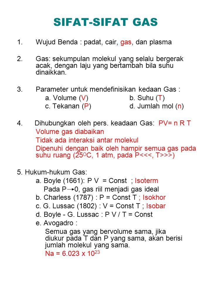 SIFAT-SIFAT GAS 1.Wujud Benda : padat, cair, gas, dan plasma 2.Gas: sekumpulan molekul yang selalu bergerak acak, dengan laju yang bertambah bila suhu