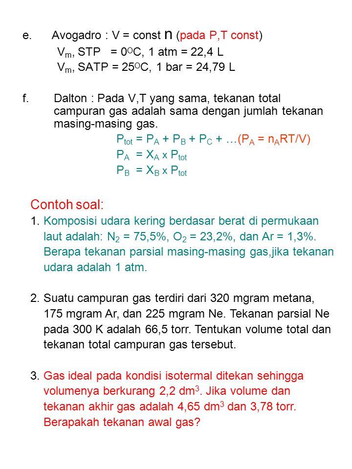 e. Avogadro : V = const n (pada P,T const) V m, STP = 0 O C, 1 atm = 22,4 L V m, SATP = 25 O C, 1 bar = 24,79 L f.Dalton : Pada V,T yang sama, tekanan