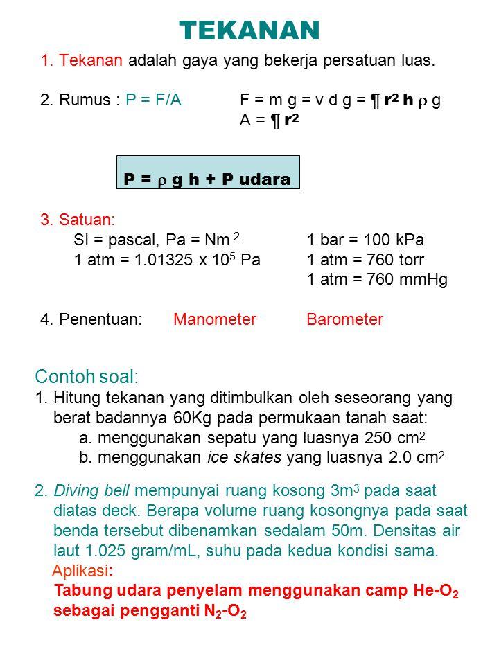 TEKANAN 1. Tekanan adalah gaya yang bekerja persatuan luas. 2. Rumus : P = F/A F = m g = v d g = ¶ r 2 h  g A = ¶ r 2 P =  g h + P udara 3. Satuan: