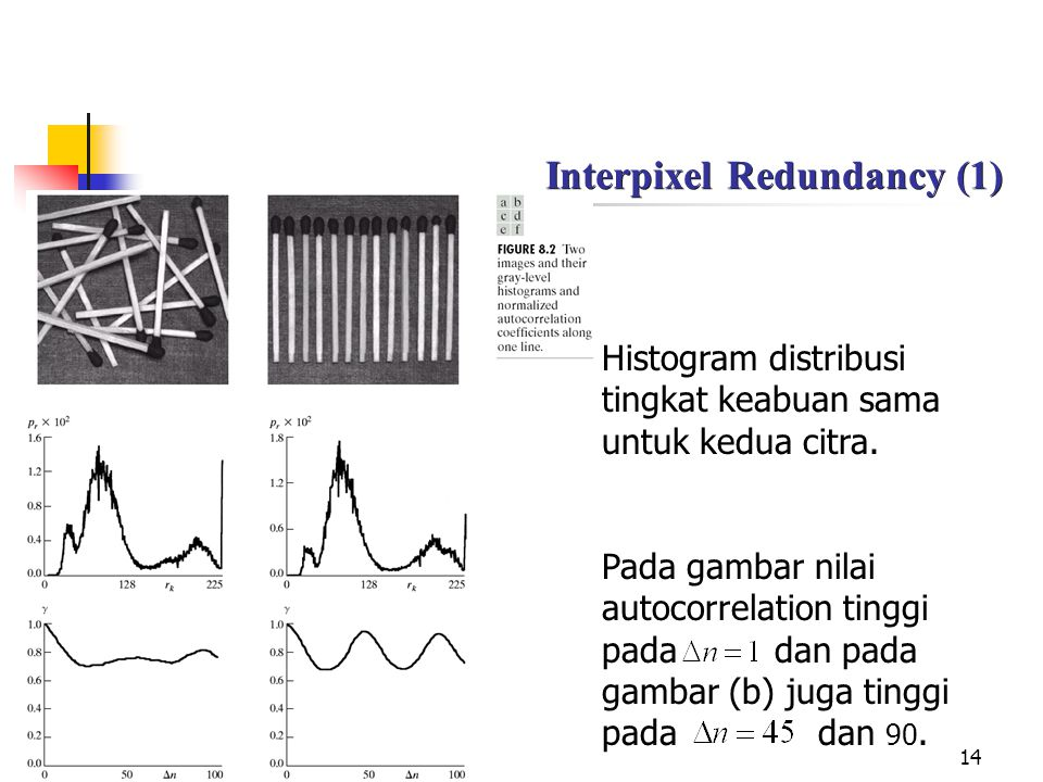 14 Interpixel Redundancy (1) Histogram distribusi tingkat keabuan sama untuk kedua citra.