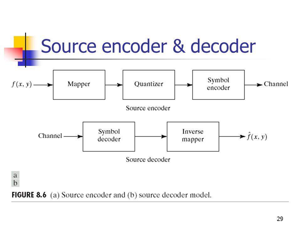 29 Source encoder & decoder