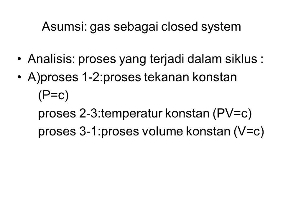 Asumsi: gas sebagai closed system Analisis: proses yang terjadi dalam siklus : A)proses 1-2:proses tekanan konstan (P=c) proses 2-3:temperatur konstan