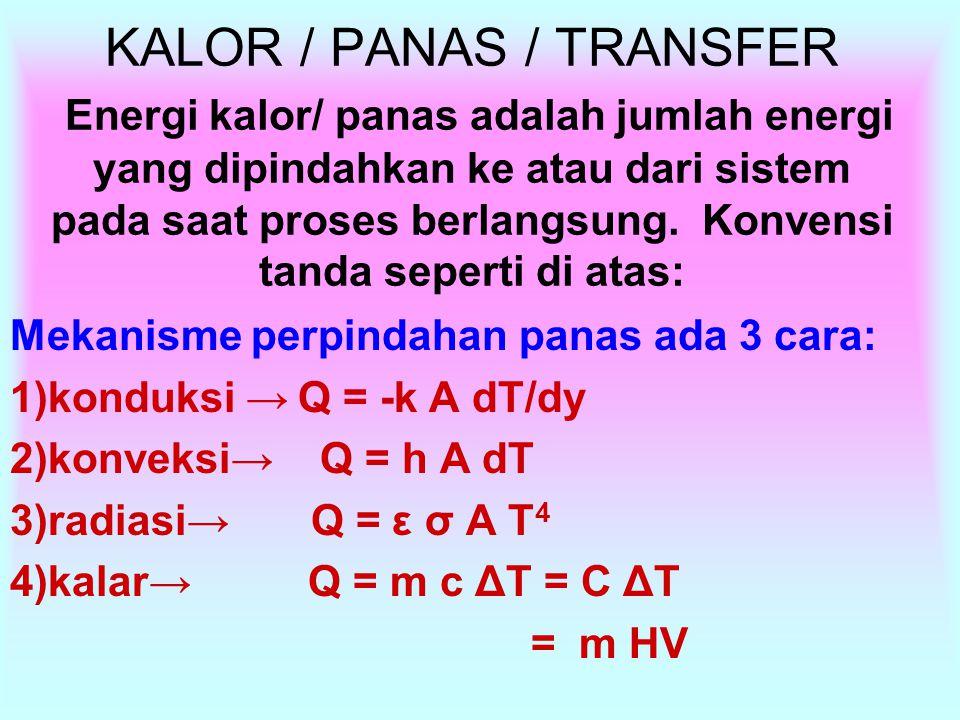 KALOR / PANAS / TRANSFER Energi kalor/ panas adalah jumlah energi yang dipindahkan ke atau dari sistem pada saat proses berlangsung. Konvensi tanda se