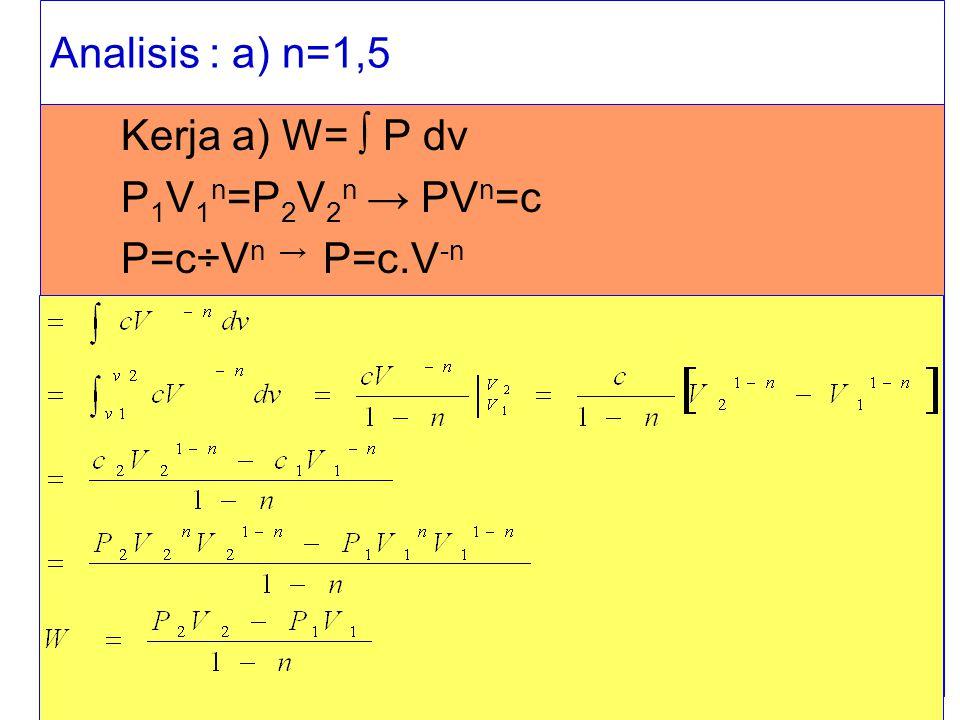 Analisis : a) n=1,5 Kerja a) W= ∫ P dv P 1 V 1 n =P 2 V 2 n → PV n =c P=c÷V n → P=c.V -n