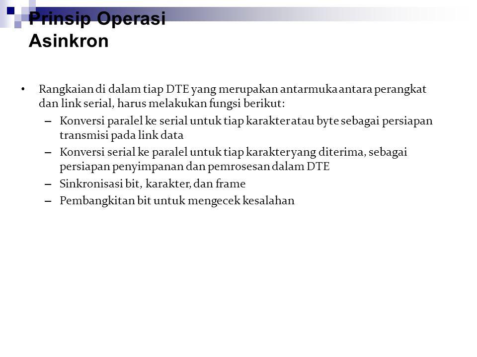 Prinsip Operasi Asinkron Rangkaian di dalam tiap DTE yang merupakan antarmuka antara perangkat dan link serial, harus melakukan fungsi berikut: – Konv