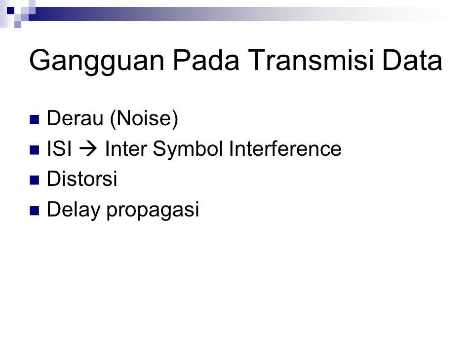 Gangguan Pada Transmisi Data Derau (Noise) ISI  Inter Symbol Interference Distorsi Delay propagasi
