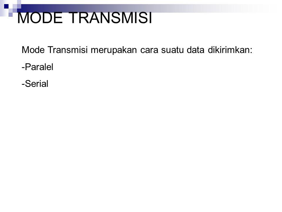 MODE TRANSMISI Mode Transmisi merupakan cara suatu data dikirimkan: -Paralel -Serial