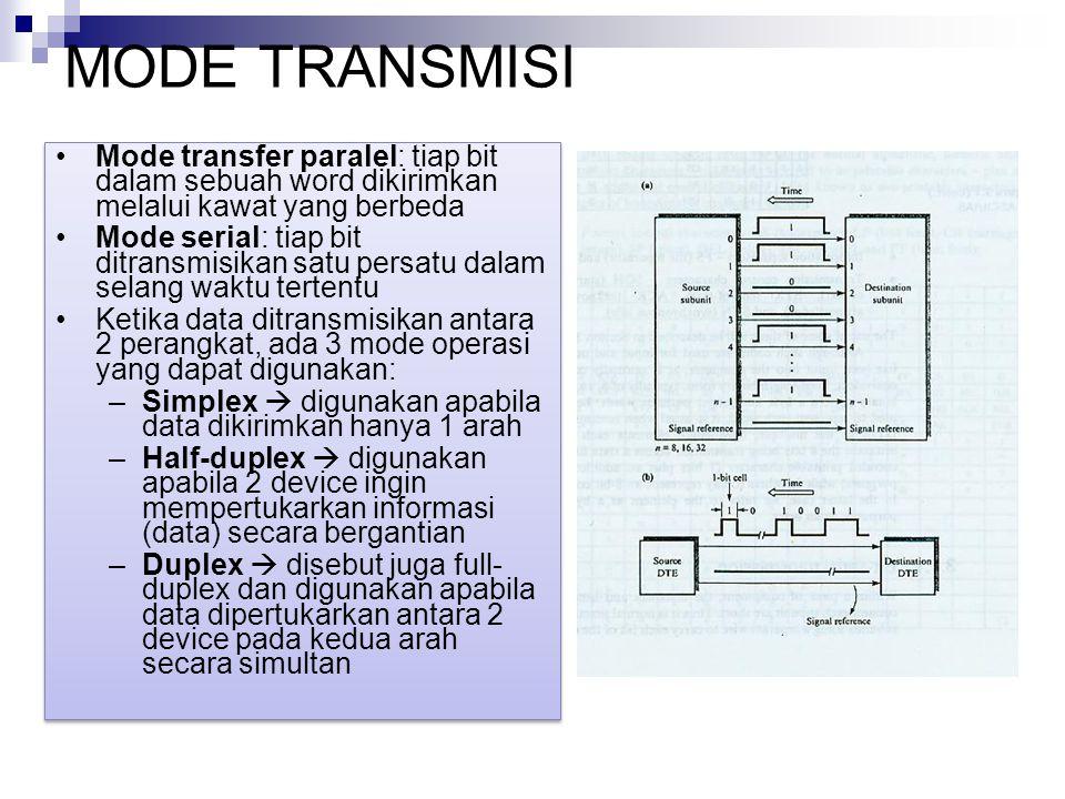 MODE TRANSMISI Mode transfer paralel: tiap bit dalam sebuah word dikirimkan melalui kawat yang berbeda Mode serial: tiap bit ditransmisikan satu persa