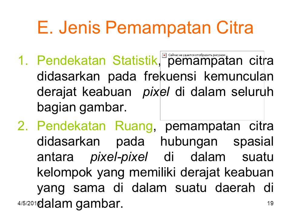 E.Jenis Pemampatan Citra 3.