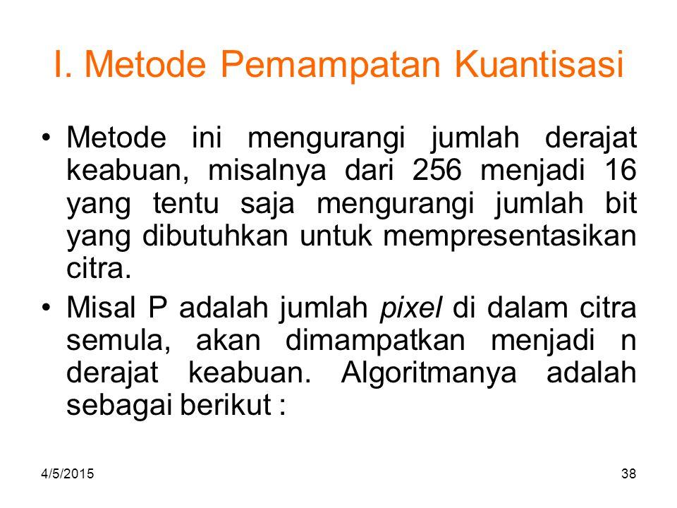 I.Metode Pemampatan Kuantisasi 1.Buat histogram citra mula-mula (histogram yang akan dimampatkan).