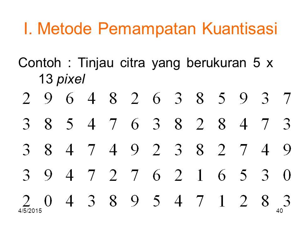 I. Metode Pemampatan Kuantisasi Contoh : Tinjau citra yang berukuran 5 x 13 pixel 4/5/201540