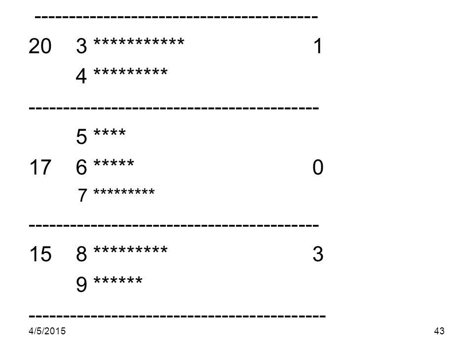 I. Metode Pemampatan Kuantisasi Citra setelah dimampatkan menjadi : 4/5/201544
