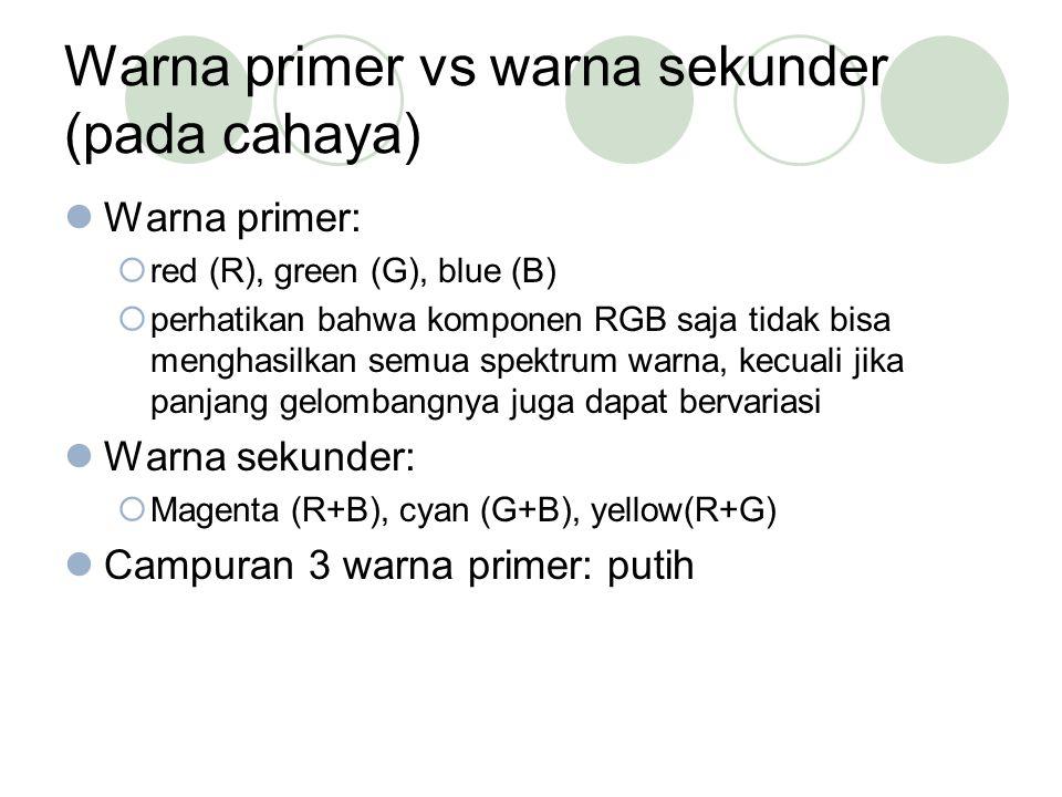 Warna primer vs warna sekunder (pada cahaya) Warna primer:  red (R), green (G), blue (B)  perhatikan bahwa komponen RGB saja tidak bisa menghasilkan