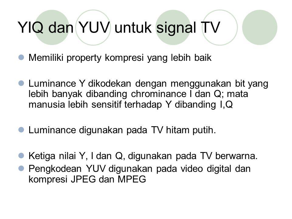 YIQ dan YUV untuk signal TV Memiliki property kompresi yang lebih baik Luminance Y dikodekan dengan menggunakan bit yang lebih banyak dibanding chromi