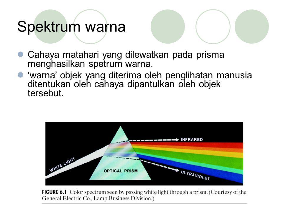 Spektrum warna Cahaya matahari yang dilewatkan pada prisma menghasilkan spetrum warna. 'warna' objek yang diterima oleh penglihatan manusia ditentukan