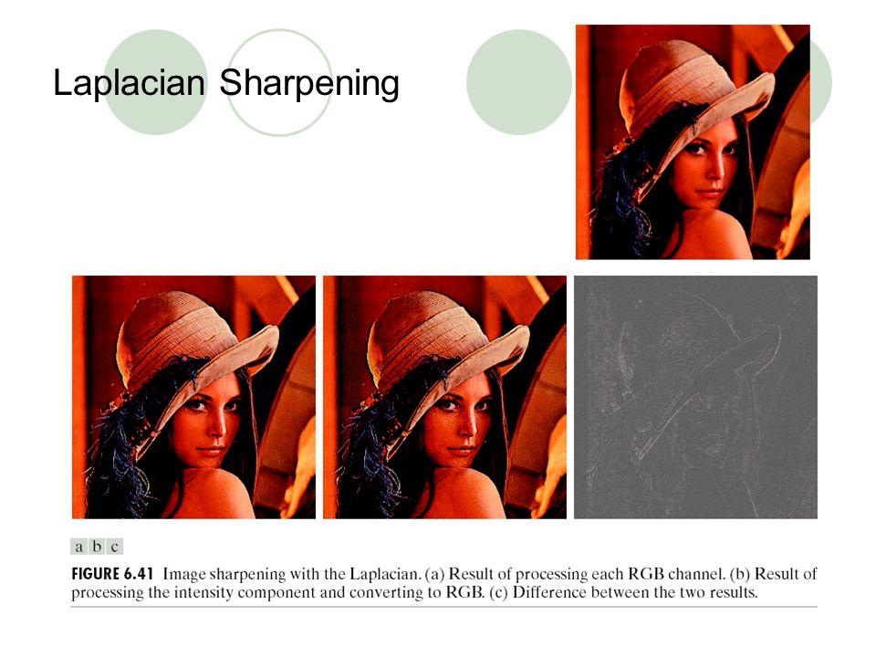 Laplacian Sharpening